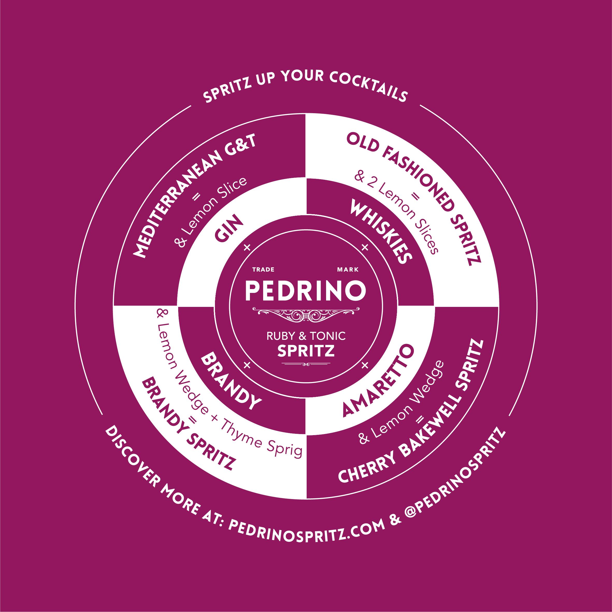 Pedrino Ruby & Tonic Spritz. Pairing Wheel