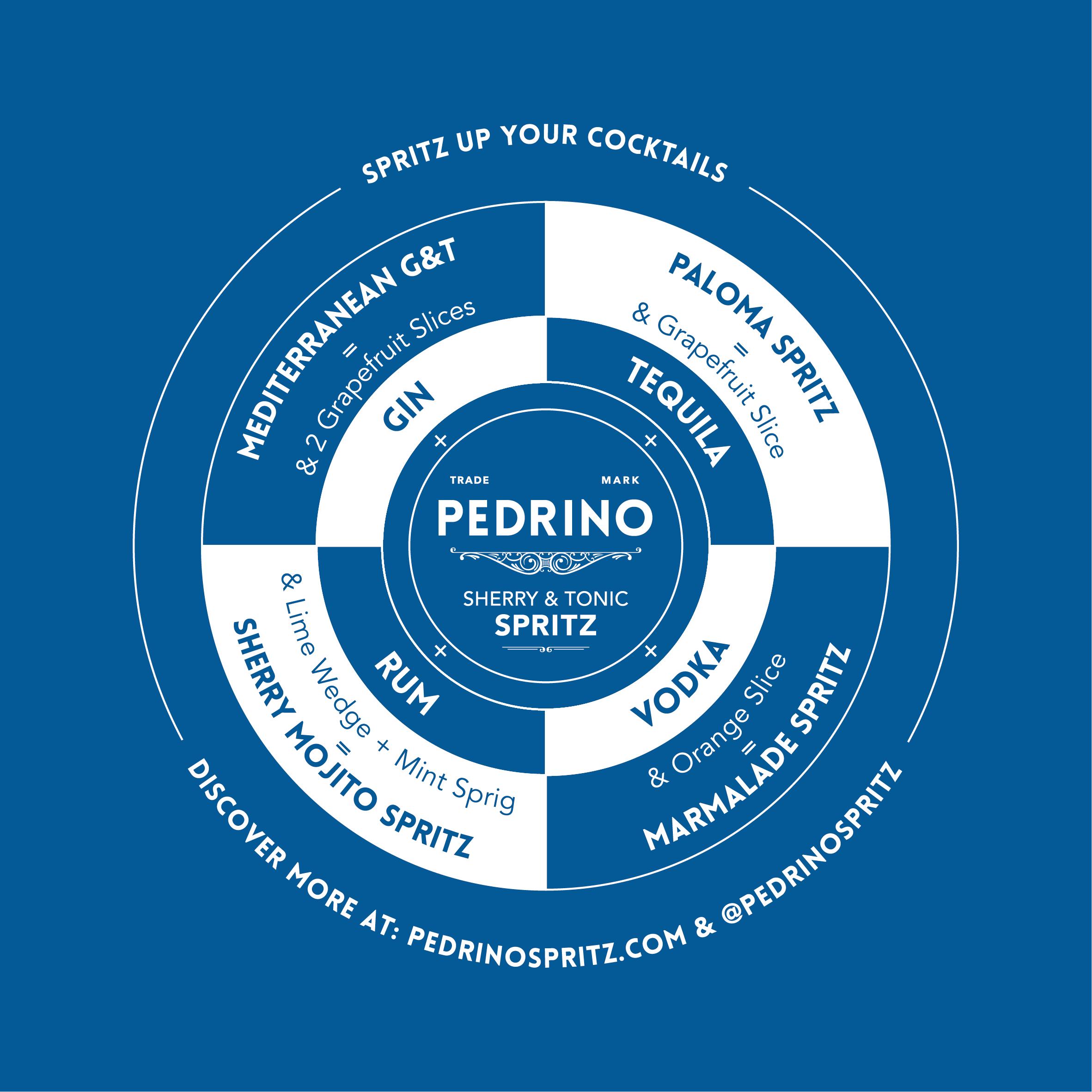 Pedrino Sherry & Tonic Spritz. Pairing Wheel