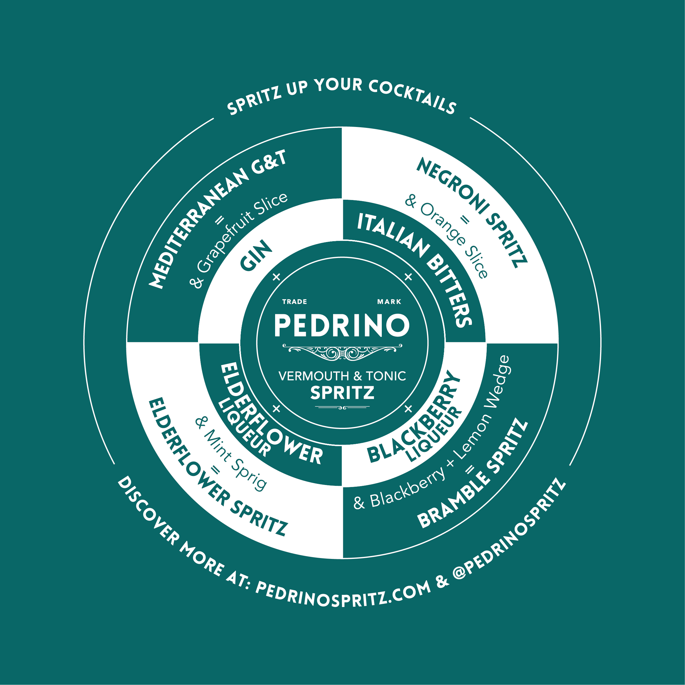 Pedrino VErmouth & Tonic Spritz. Pairing Wheel