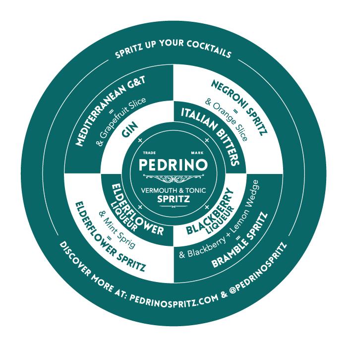 Pedrino Vermouth & Tonic Spritz Pairing Wheel